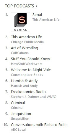 How to Check iTunes Podcast Ranking 1